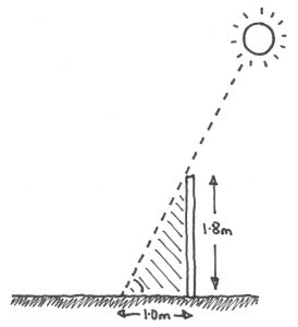 Illustration showing the length of the shadow cast by the sun for a 1.8m high fence
